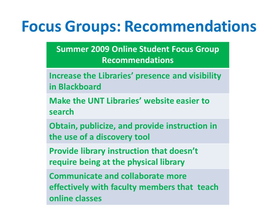 Focus Groups: Recommendations Summer 2009 Online Student Focus Group Recommendations Increase the Libraries' presence and visibility in Blackboard Make the UNT Libraries' website easier to search Obtain, publicize, and provide instruction in the use of a discovery tool Provide library instruction that doesn't require being at the physical library Communicate and collaborate more effectively with faculty members that teach online classes