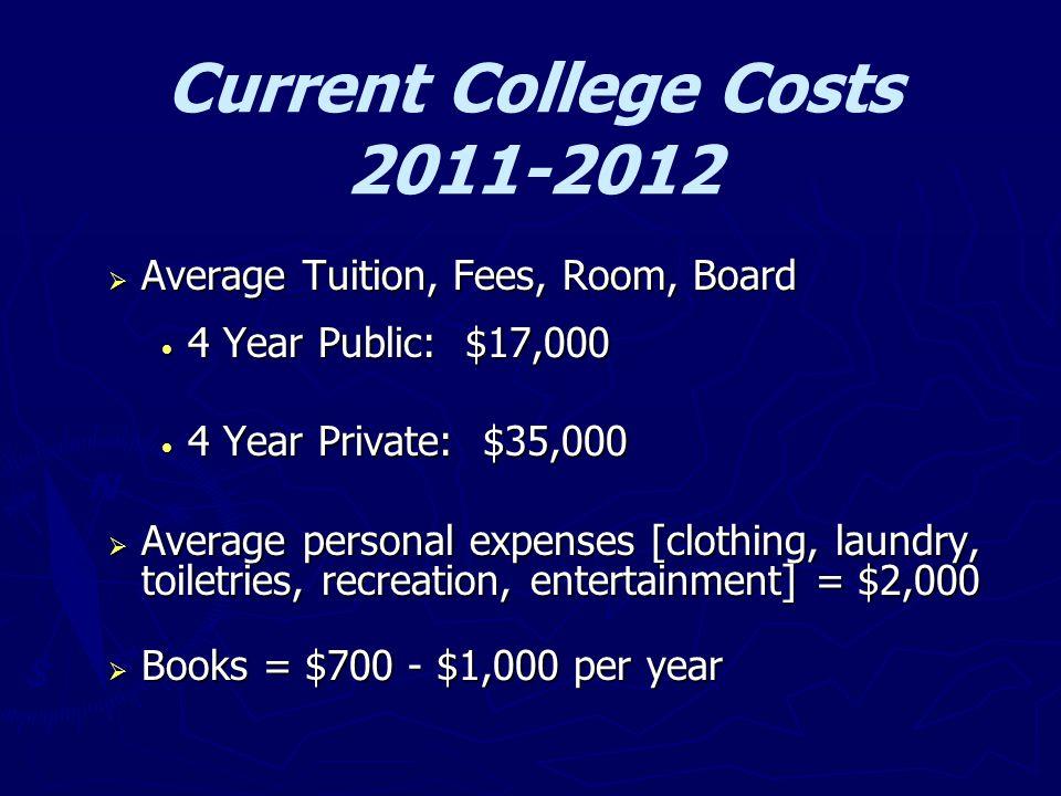 Direct costs vs.