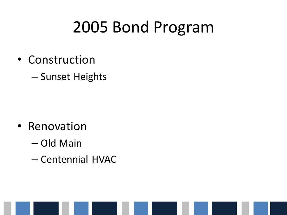 2005 Bond Program Construction – Sunset Heights Renovation – Old Main – Centennial HVAC