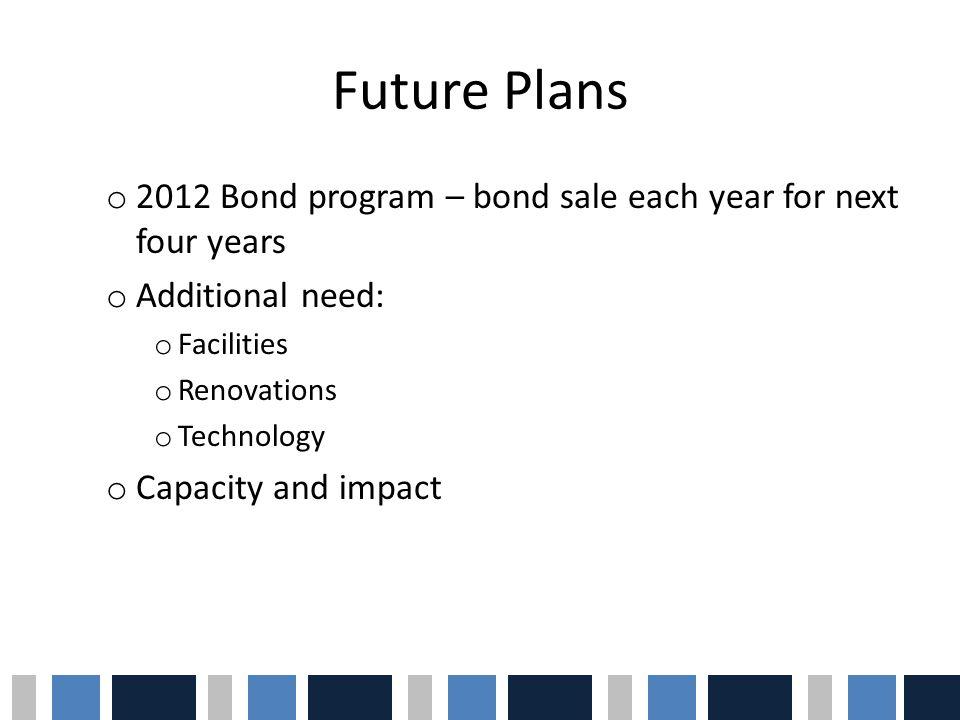 Future Plans o 2012 Bond program – bond sale each year for next four years o Additional need: o Facilities o Renovations o Technology o Capacity and impact