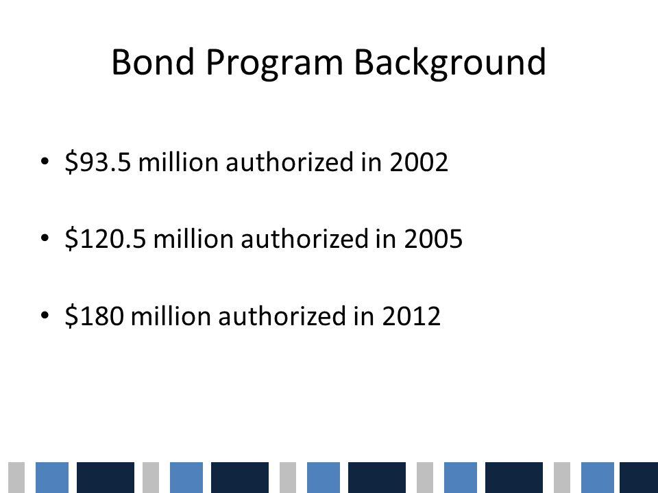Bond Program Background $93.5 million authorized in 2002 $120.5 million authorized in 2005 $180 million authorized in 2012