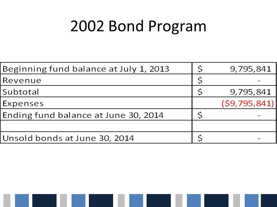 2002 Bond Program