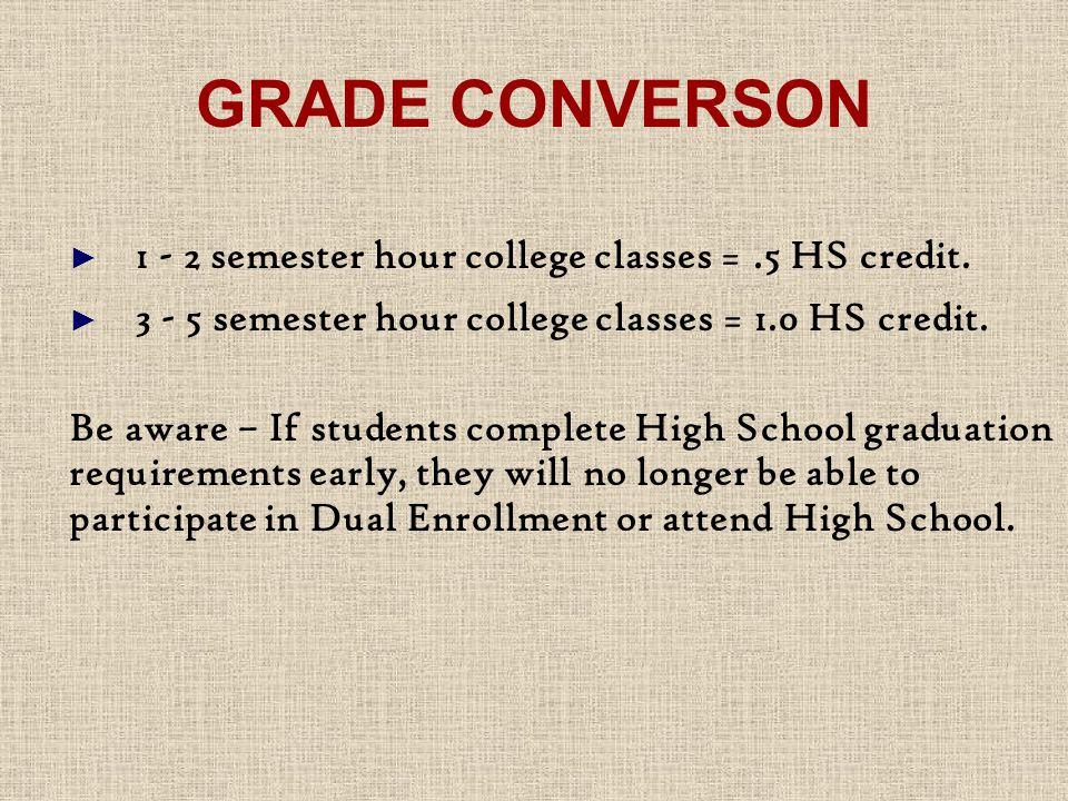 GRADE CONVERSON ► 1 - 2 semester hour college classes =.5 HS credit.