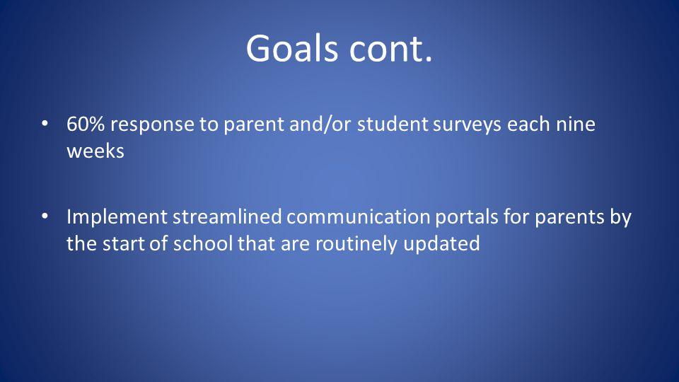 Goals cont.