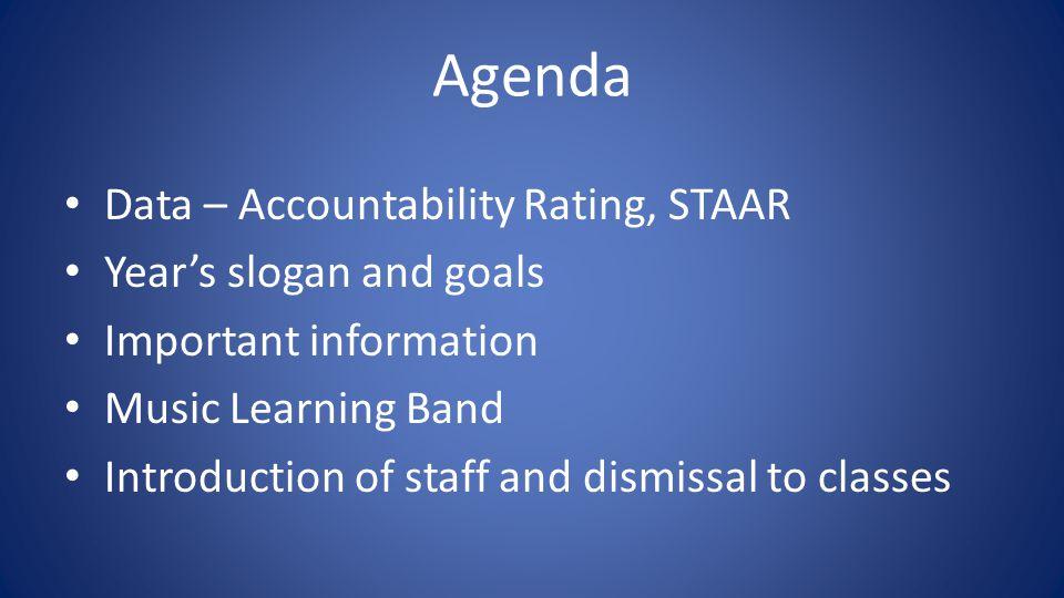 Accountability Rating