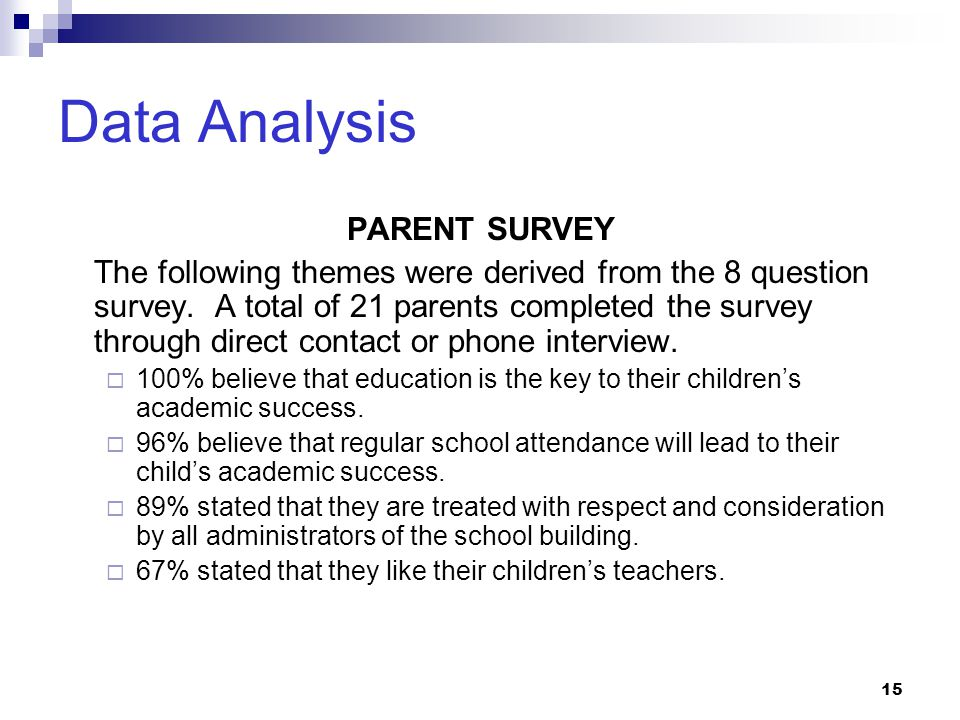15 Data Analysis PARENT SURVEY The following themes were derived from the 8 question survey. A total of 21 parents completed the survey through direct