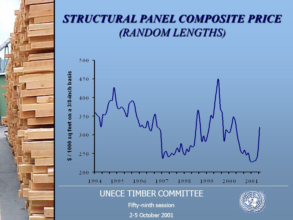UNECE TIMBER COMMITTEE Fifty-ninth session 2-5 October 2001 STRUCTURAL PANEL COMPOSITE PRICE (RANDOM LENGTHS )