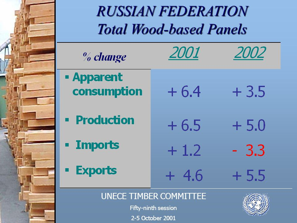 UNECE TIMBER COMMITTEE Fifty-ninth session 2-5 October 2001 RUSSIAN FEDERATION Total Wood-based Panels