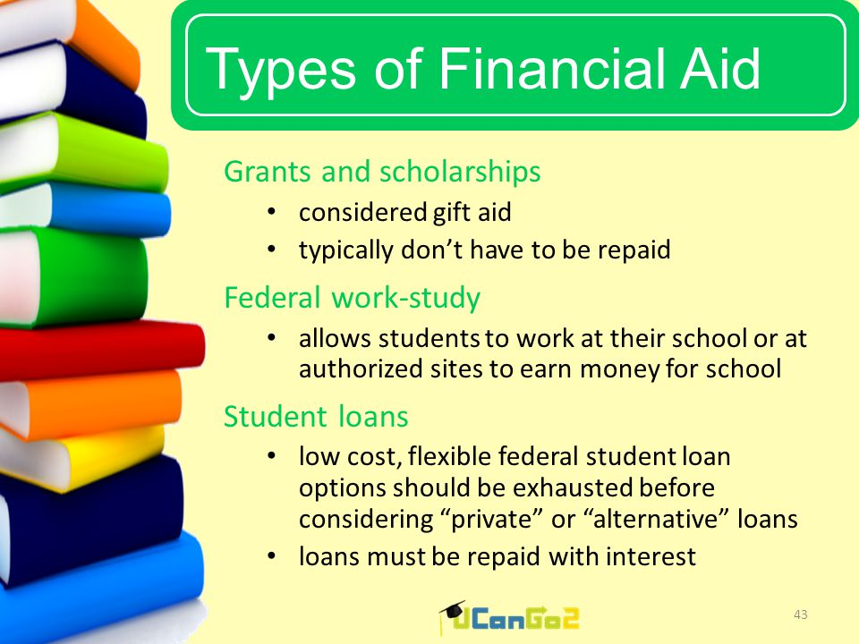 UCanGo2 Types of Financial Aid 43 Grants and scholarships considered gift aid typically don't have to be repaid Federal work-study allows students to work at their school or at authorized sites to earn money for school Student loans low cost, flexible federal student loan options should be exhausted before considering private or alternative loans loans must be repaid with interest