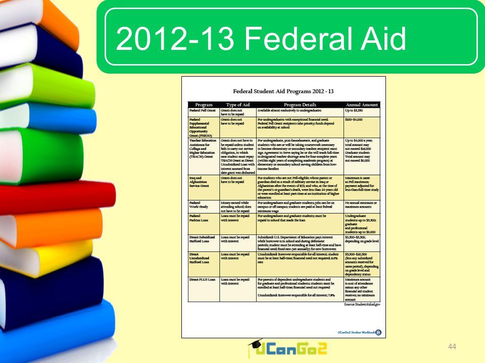 UCanGo2 2012-13 Federal Aid 44