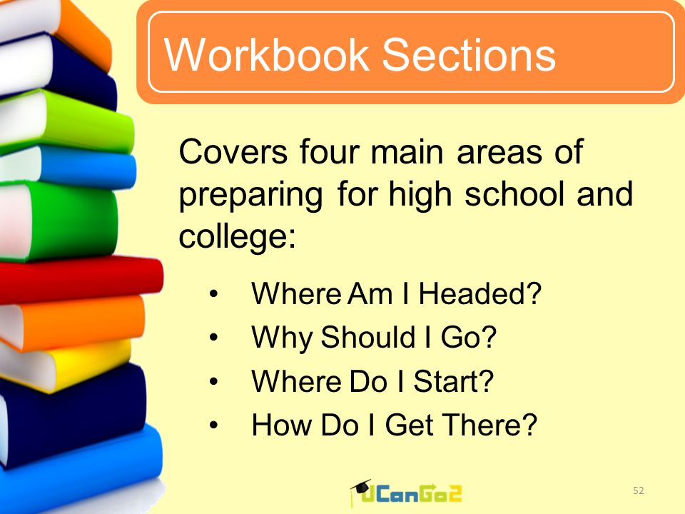 UCanGo2 Workbook Sections 52 Covers four main areas of preparing for high school and college: Where Am I Headed.