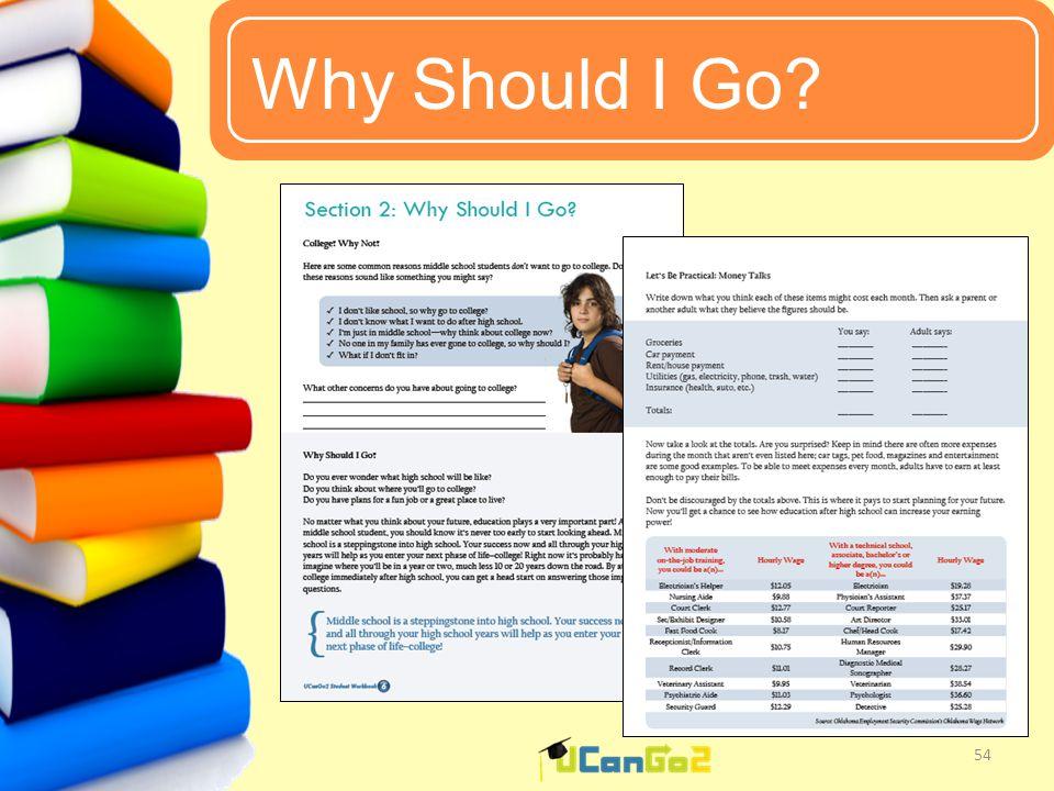 UCanGo2 Why Should I Go 54