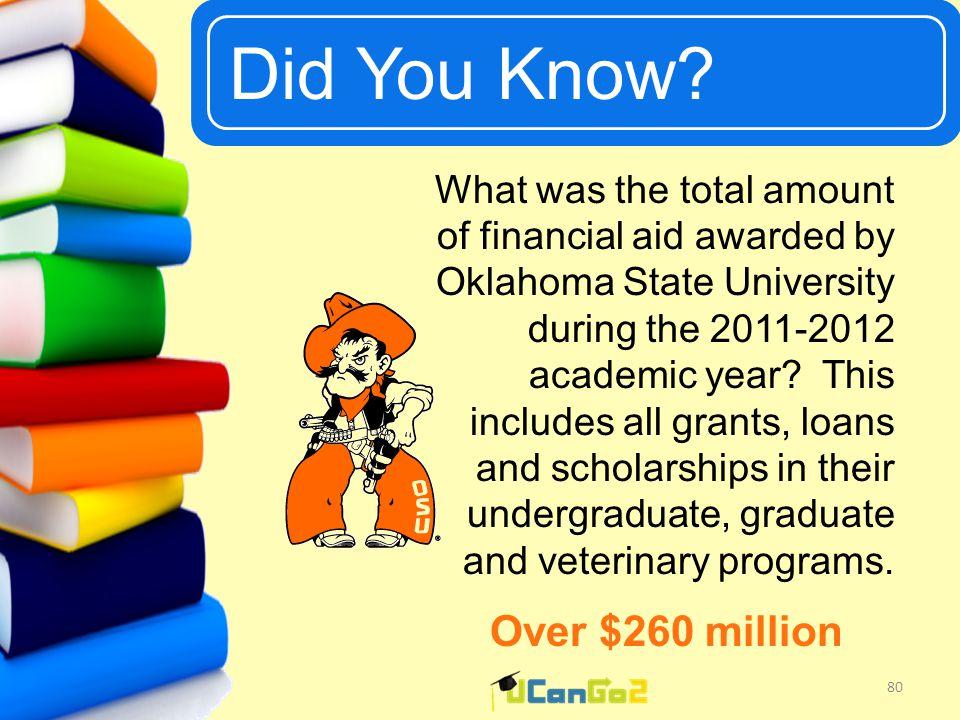 UCanGo2 Did You Know.