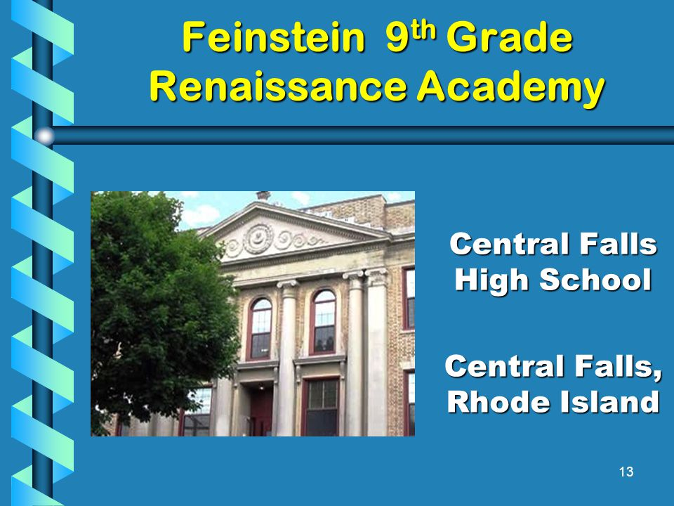 13 Feinstein 9 th Grade Renaissance Academy Central Falls High School Central Falls, Rhode Island