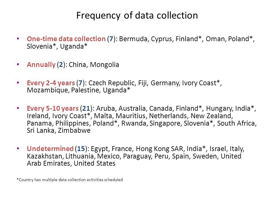 Frequency of data collection One-time data collection (7): Bermuda, Cyprus, Finland*, Oman, Poland*, Slovenia*, Uganda* Annually (2): China, Mongolia