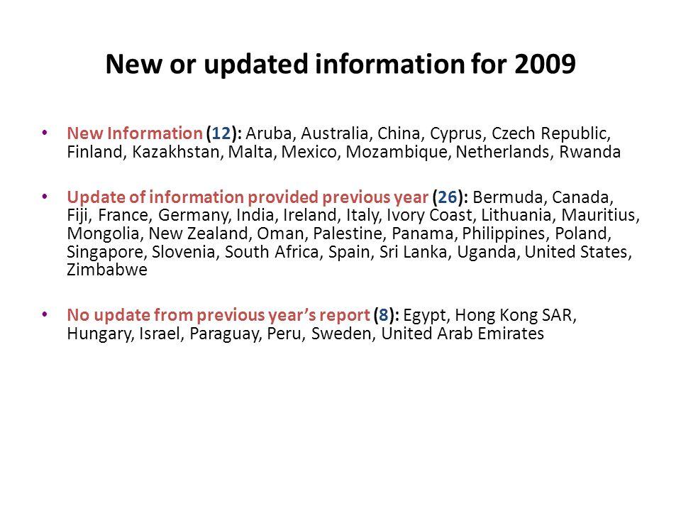 New or updated information for 2009 New Information (12): Aruba, Australia, China, Cyprus, Czech Republic, Finland, Kazakhstan, Malta, Mexico, Mozambi
