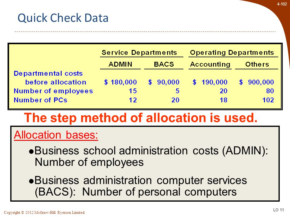 4-102 Copyright © 2012 McGraw-Hill Ryerson Limited Quick Check Data Allocation bases: Business school administration costs (ADMIN): Number of employees Business administration computer services (BACS): Number of personal computers The step method of allocation is used.