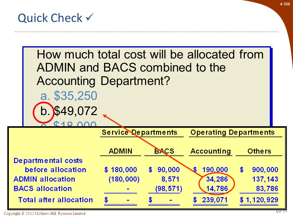 4-104 Copyright © 2012 McGraw-Hill Ryerson Limited How much total cost will be allocated from ADMIN and BACS combined to the Accounting Department.