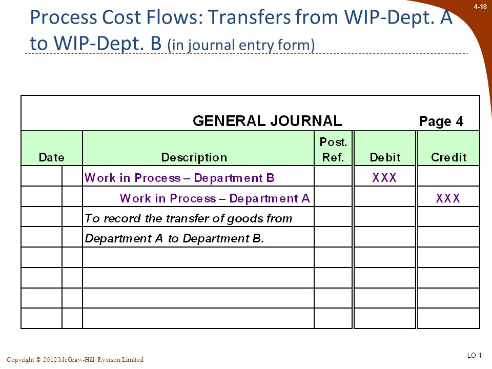 4-18 Copyright © 2012 McGraw-Hill Ryerson Limited Process Cost Flows: Transfers from WIP-Dept.