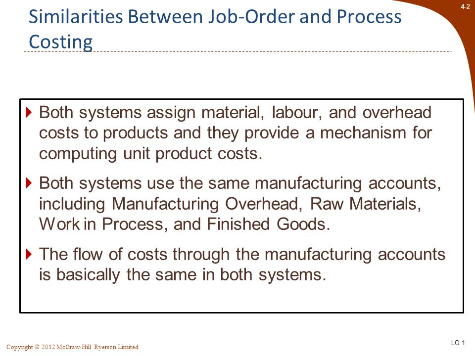 4-2 Copyright © 2012 McGraw-Hill Ryerson Limited Similarities Between Job-Order and Process Costing  Both systems assign material, labour, and overhe