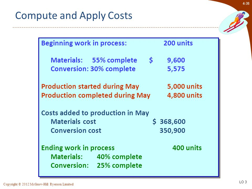 4-38 Copyright © 2012 McGraw-Hill Ryerson Limited Beginning work in process: 200 units Materials: 55% complete $9,600 Conversion: 30% complete5,575 Production started during May5,000 units Production completed during May4,800 units Costs added to production in May Materials cost $ 368,600 Conversion cost 350,900 Ending work in process 400 units Materials: 40% complete Conversion: 25% complete Beginning work in process: 200 units Materials: 55% complete $9,600 Conversion: 30% complete5,575 Production started during May5,000 units Production completed during May4,800 units Costs added to production in May Materials cost $ 368,600 Conversion cost 350,900 Ending work in process 400 units Materials: 40% complete Conversion: 25% complete Compute and Apply Costs LO 3