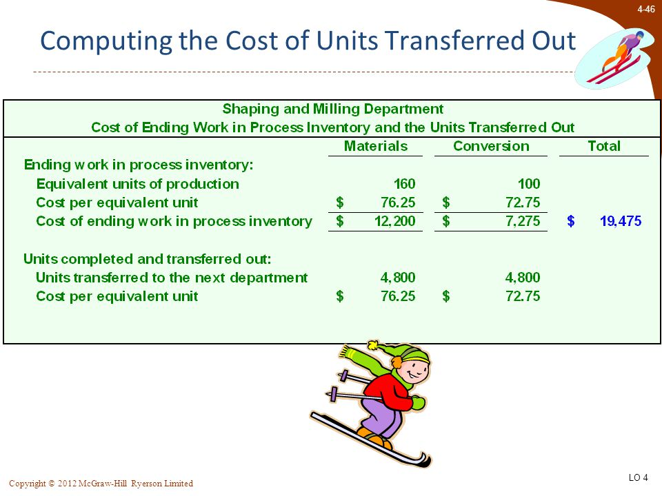 4-46 Copyright © 2012 McGraw-Hill Ryerson Limited Computing the Cost of Units Transferred Out LO 4