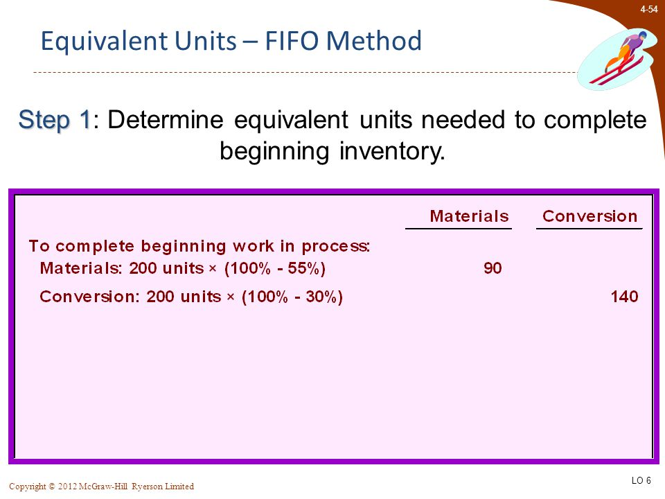 4-54 Copyright © 2012 McGraw-Hill Ryerson Limited Equivalent Units – FIFO Method Step 1 Step 1: Determine equivalent units needed to complete beginning inventory.