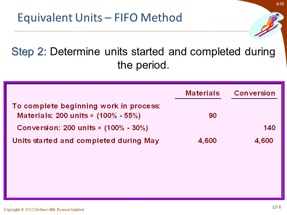 4-55 Copyright © 2012 McGraw-Hill Ryerson Limited Equivalent Units – FIFO Method Step 2 Step 2: Determine units started and completed during the period.