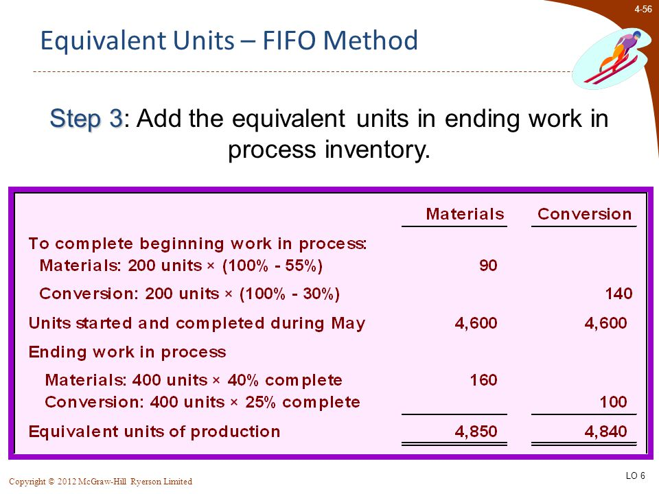4-56 Copyright © 2012 McGraw-Hill Ryerson Limited Equivalent Units – FIFO Method Step 3 Step 3: Add the equivalent units in ending work in process inv