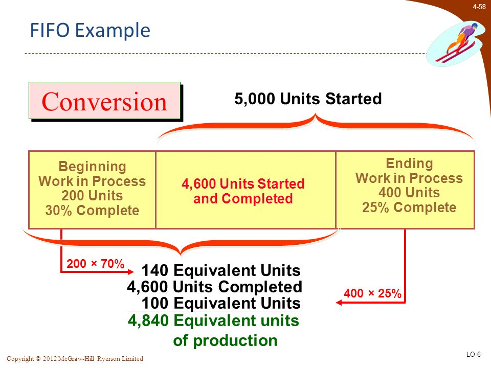 4-58 Copyright © 2012 McGraw-Hill Ryerson Limited Beginning Work in Process 200 Units 30% Complete Ending Work in Process 400 Units 25% Complete 5,000