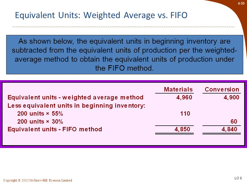4-59 Copyright © 2012 McGraw-Hill Ryerson Limited Equivalent Units: Weighted Average vs. FIFO As shown below, the equivalent units in beginning invent
