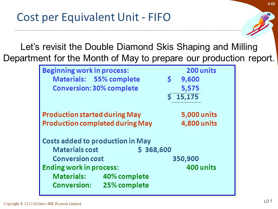 4-60 Copyright © 2012 McGraw-Hill Ryerson Limited Cost per Equivalent Unit - FIFO Let's revisit the Double Diamond Skis Shaping and Milling Department