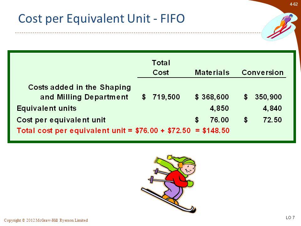 4-62 Copyright © 2012 McGraw-Hill Ryerson Limited Cost per Equivalent Unit - FIFO LO 7