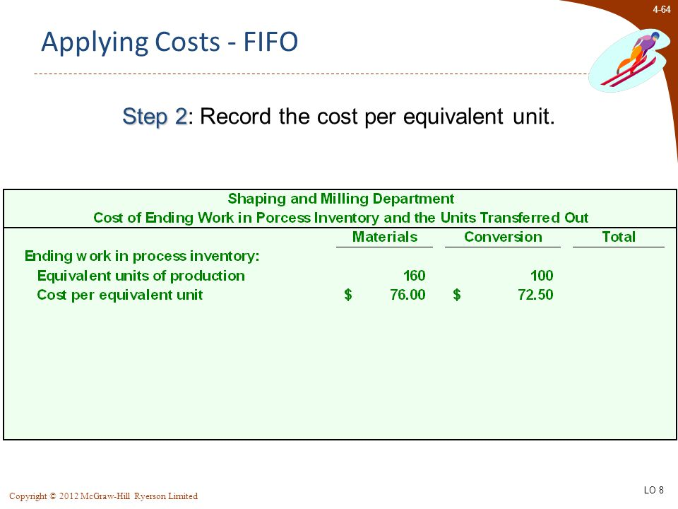 4-64 Copyright © 2012 McGraw-Hill Ryerson Limited Applying Costs - FIFO Step 2 Step 2: Record the cost per equivalent unit.