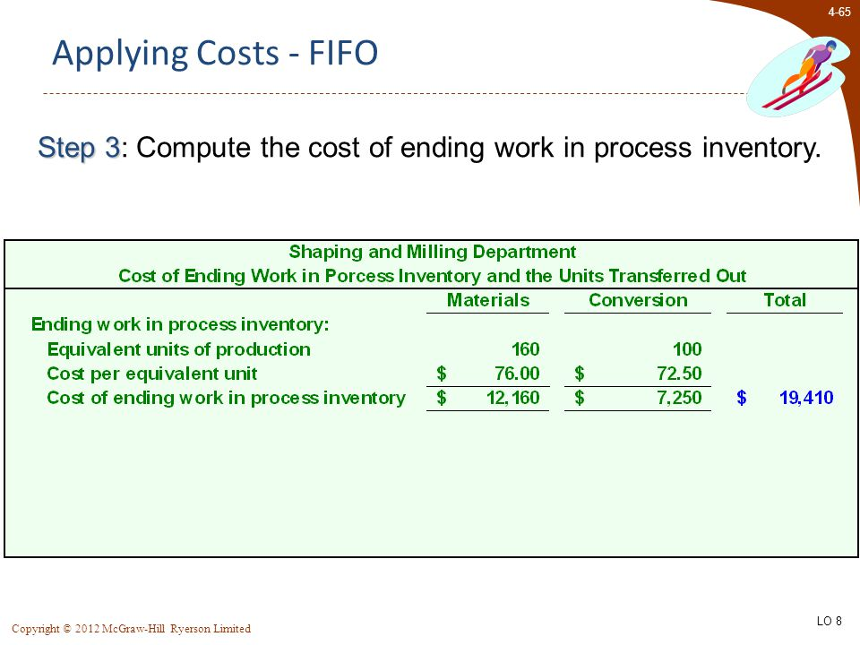 4-65 Copyright © 2012 McGraw-Hill Ryerson Limited Applying Costs - FIFO Step 3 Step 3: Compute the cost of ending work in process inventory. LO 8