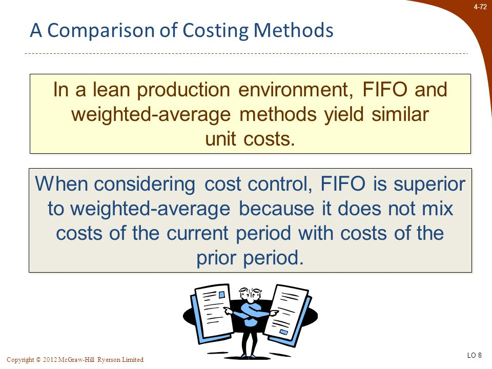 4-72 Copyright © 2012 McGraw-Hill Ryerson Limited A Comparison of Costing Methods In a lean production environment, FIFO and weighted-average methods yield similar unit costs.