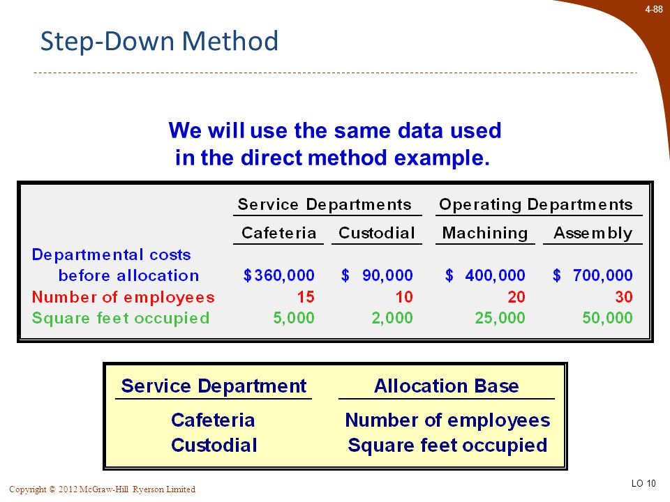 4-88 Copyright © 2012 McGraw-Hill Ryerson Limited Step-Down Method We will use the same data used in the direct method example. LO 10