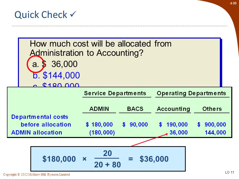 4-99 Copyright © 2012 McGraw-Hill Ryerson Limited How much cost will be allocated from Administration to Accounting? a. $ 36,000 b. $144,000 c. $180,0
