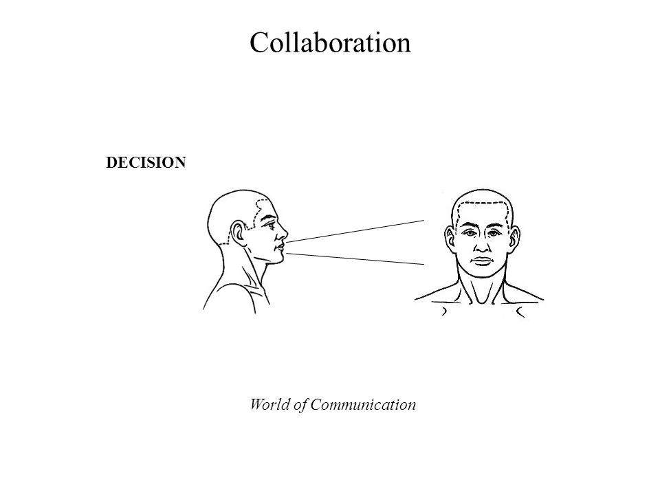 Collaboration DECISION World of Communication