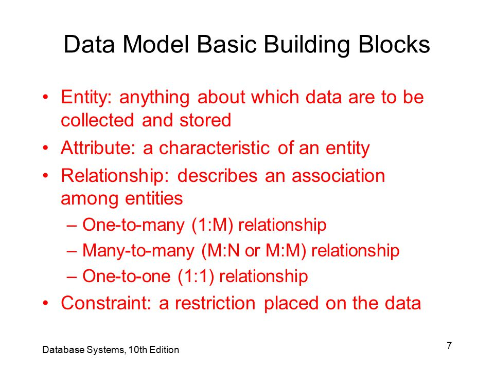 18 The Entity Relationship Model Widely accepted standard for data modeling Introduced by Chen in 1976 Graphical representation of entities and their relationships in a database structure Entity relationship diagram (ERD) –Uses graphic representations to model database components –Entity is mapped to a relational table Database Systems, 10th Edition