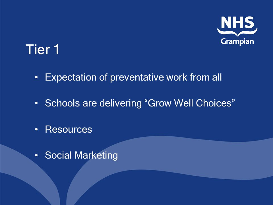 """Tier 1 Expectation of preventative work from all Schools are delivering """"Grow Well Choices"""" Resources Social Marketing"""