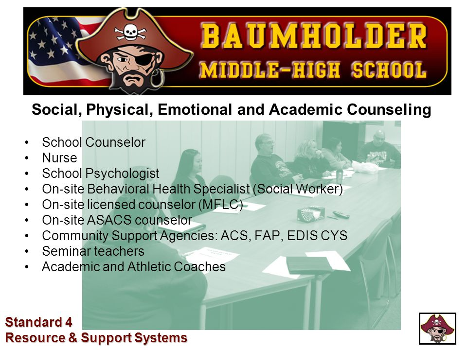 Social, Physical, Emotional and Academic Counseling School Counselor Nurse School Psychologist On-site Behavioral Health Specialist (Social Worker) On