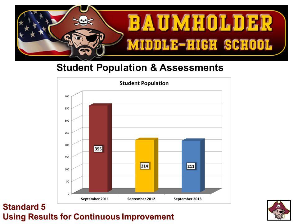 Student Population & Assessments