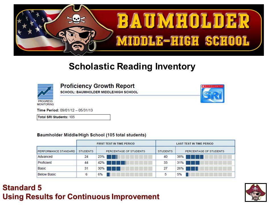 Scholastic Reading Inventory