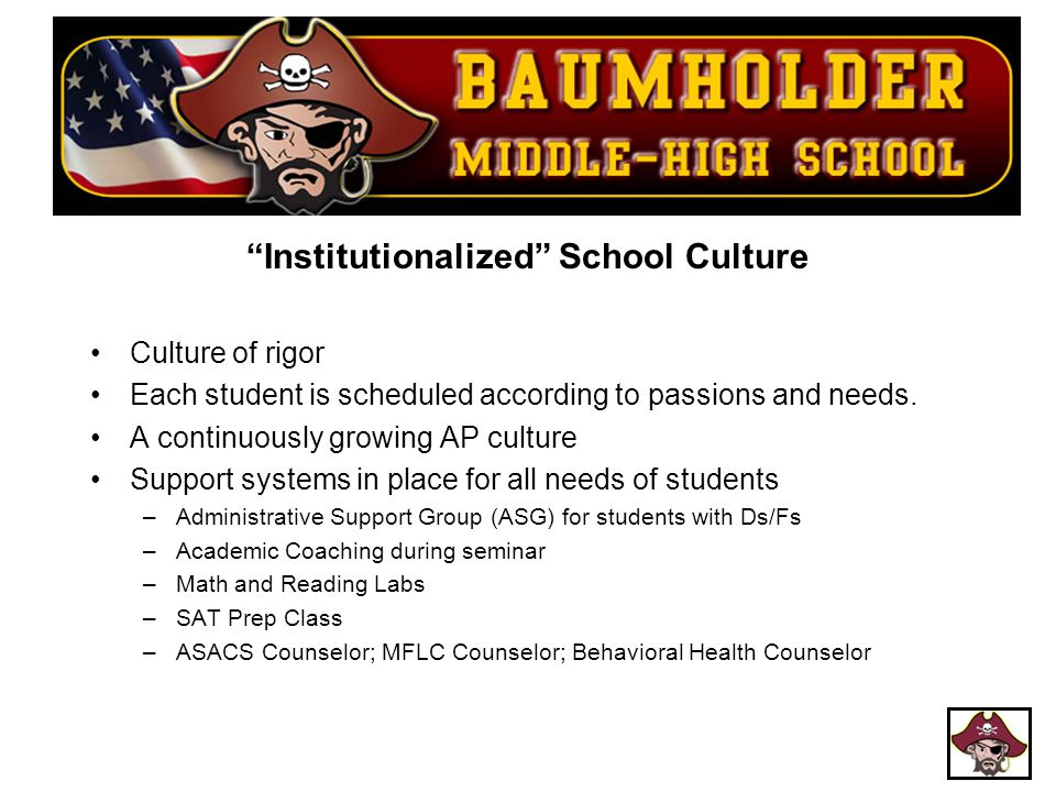 """""""Institutionalized"""" School Culture Culture of rigor Each student is scheduled according to passions and needs. A continuously growing AP culture Suppo"""