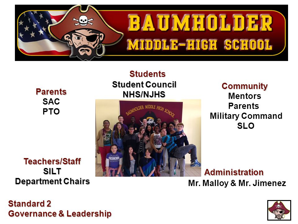 Student Council NHS/NJHS Community Community Mentors Parents Military Command SLO Administration Mr. Malloy & Mr. Jimenez Teachers/StaffSILT Departmen