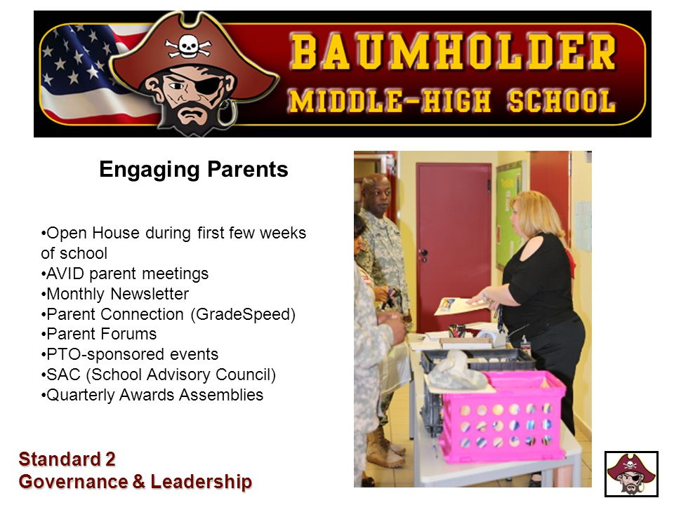 Standard 2 Governance & Leadership Engaging Parents Open House during first few weeks of school AVID parent meetings Monthly Newsletter Parent Connect