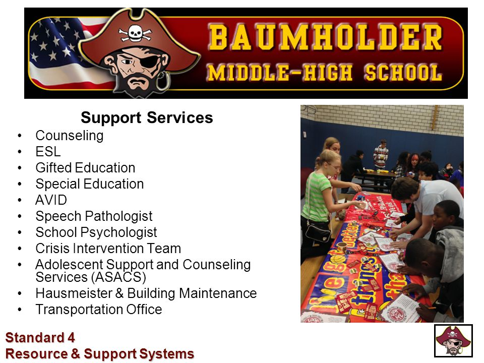 Support Services Counseling ESL Gifted Education Special Education AVID Speech Pathologist School Psychologist Crisis Intervention Team Adolescent Sup