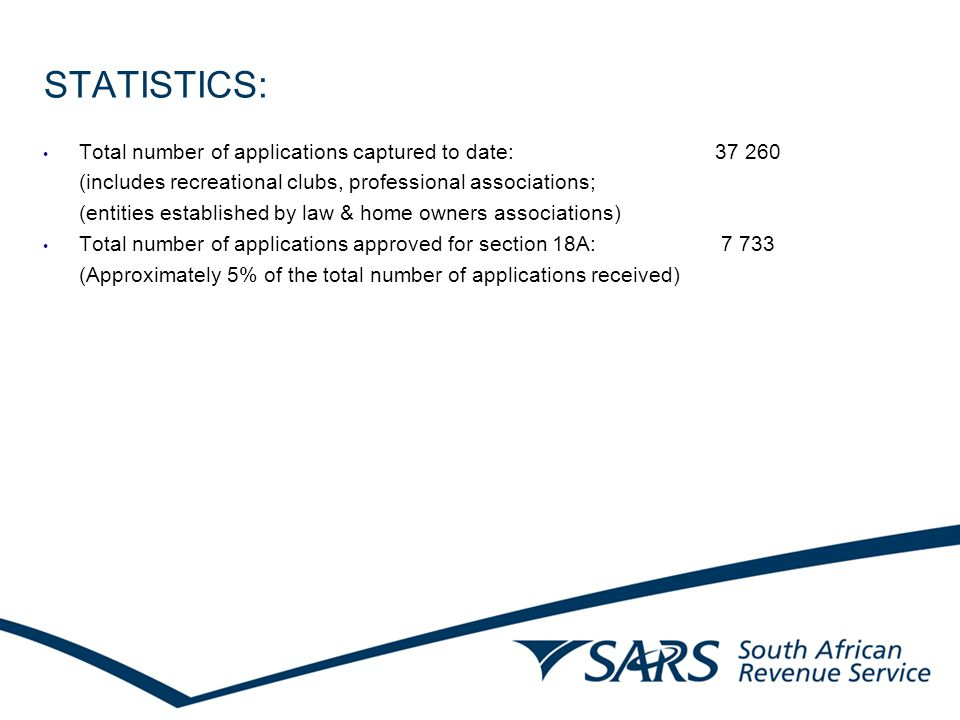 STATISTICS: Total number of applications captured to date:37 260 (includes recreational clubs, professional associations; (entities established by law & home owners associations) Total number of applications approved for section 18A: 7 733 (Approximately 5% of the total number of applications received)