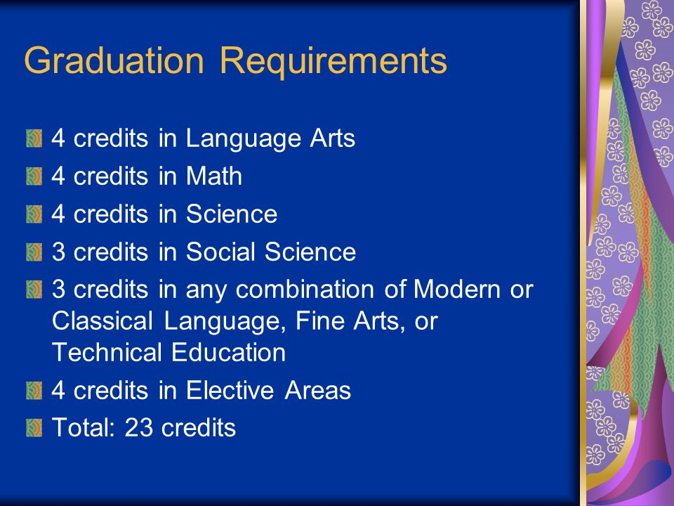Graduation Requirements 4 credits in Language Arts 4 credits in Math 4 credits in Science 3 credits in Social Science 3 credits in any combination of Modern or Classical Language, Fine Arts, or Technical Education 4 credits in Elective Areas Total: 23 credits